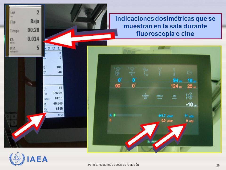 IAEA Indicaciones dosimétricas que se muestran en la sala durante fluoroscopía o cine Parte 2. Hablando de dosis de radiación 29