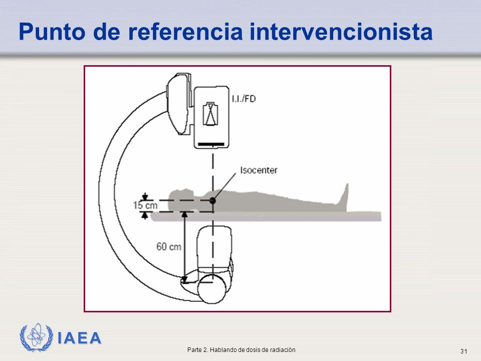IAEA Punto de referencia intervencionista Parte 2. Hablando de dosis de radiación 31
