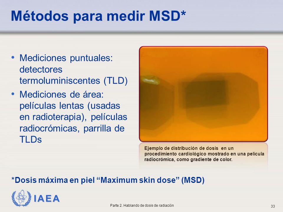 IAEA Métodos para medir MSD* Mediciones puntuales: detectores termoluminiscentes (TLD) Mediciones de área: películas lentas (usadas en radioterapia),