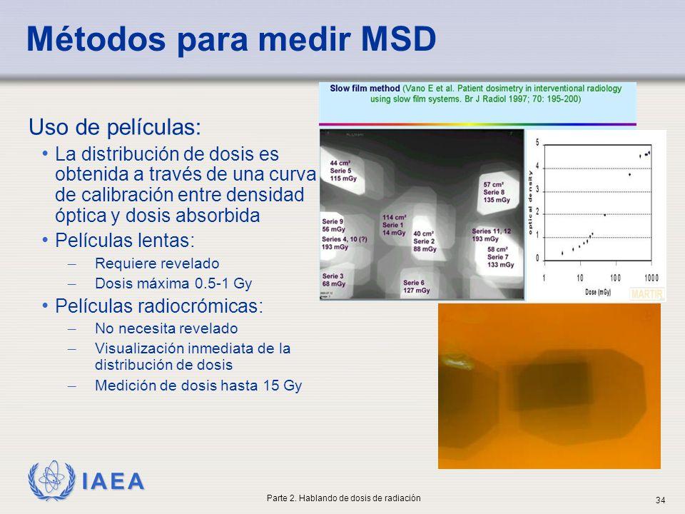 IAEA Métodos para medir MSD Uso de películas: La distribución de dosis es obtenida a través de una curva de calibración entre densidad óptica y dosis