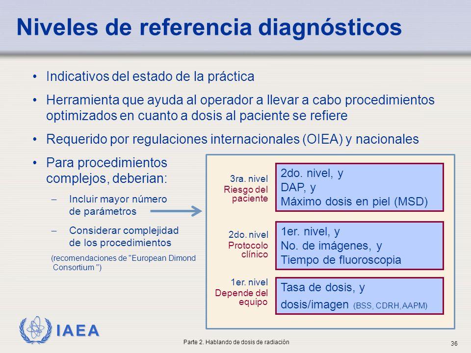 IAEA Niveles de referencia diagnósticos Indicativos del estado de la práctica Herramienta que ayuda al operador a llevar a cabo procedimientos optimiz
