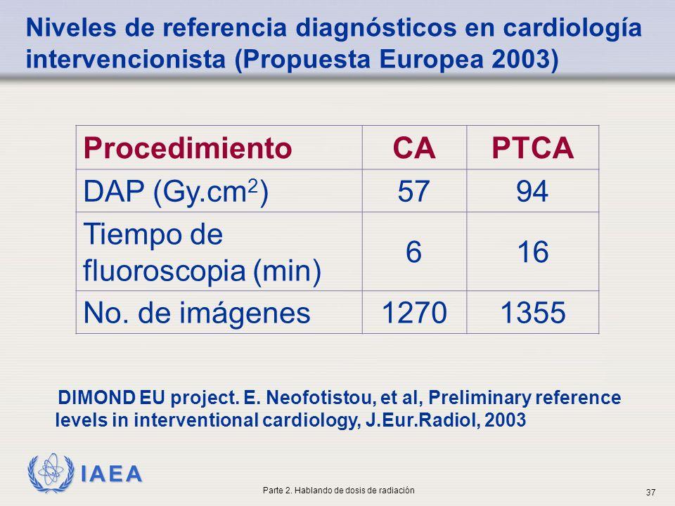 IAEA ProcedimientoCAPTCA DAP (Gy.cm 2 )5794 Tiempo de fluoroscopia (min) 616 No. de imágenes12701355 Niveles de referencia diagnósticos en cardiología