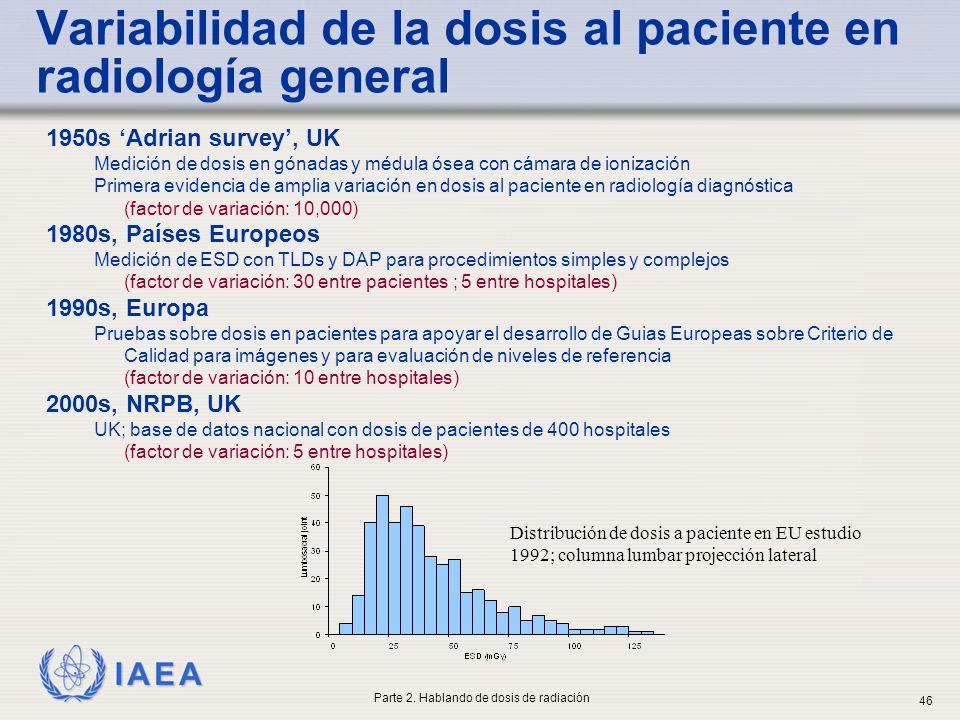 IAEA Distribución de dosis a paciente en EU estudio 1992; columna lumbar projección lateral Variabilidad de la dosis al paciente en radiología general