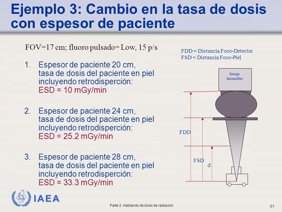 IAEA Ejemplo 3: Cambio en la tasa de dosis con espesor de paciente 1.Espesor de paciente 20 cm, tasa de dosis del paciente en piel incluyendo retrodis