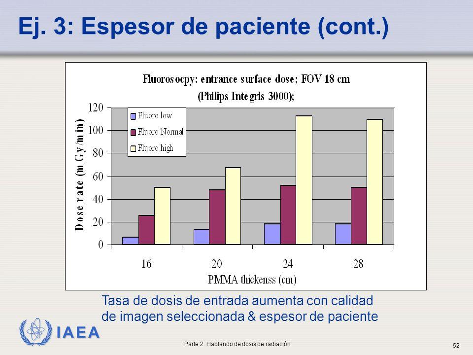 IAEA Tasa de dosis de entrada aumenta con calidad de imagen seleccionada & espesor de paciente Ej. 3: Espesor de paciente (cont.) Parte 2. Hablando de