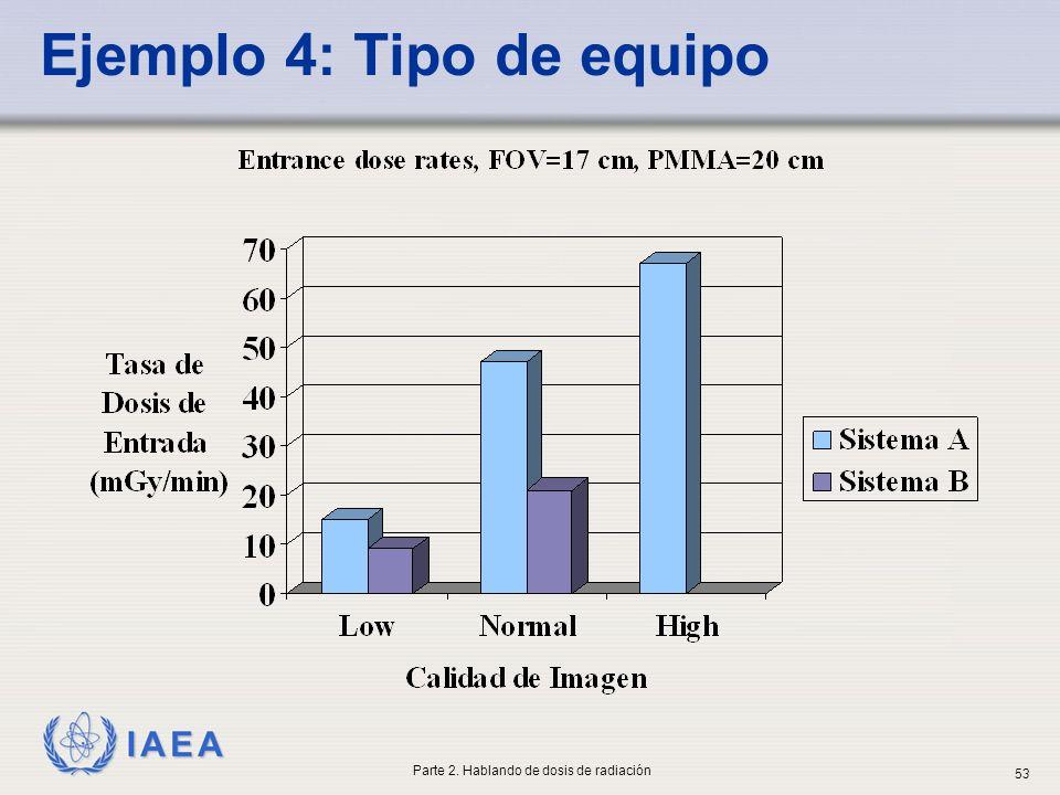 IAEA Ejemplo 4: Tipo de equipo Parte 2. Hablando de dosis de radiación 53