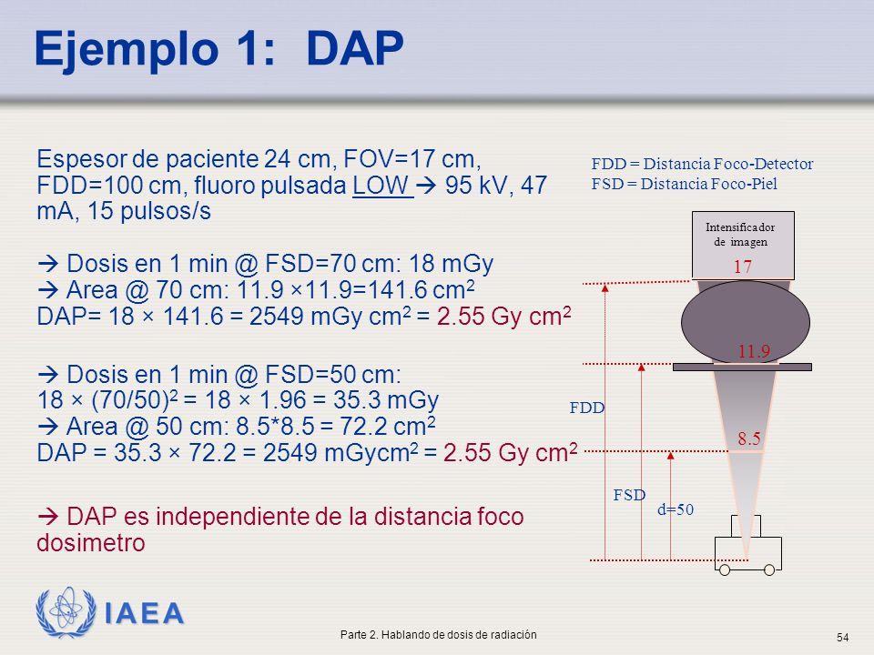IAEA Espesor de paciente 24 cm, FOV=17 cm, FDD=100 cm, fluoro pulsada LOW 95 kV, 47 mA, 15 pulsos/s Dosis en 1 min @ FSD=70 cm: 18 mGy Area @ 70 cm: 1