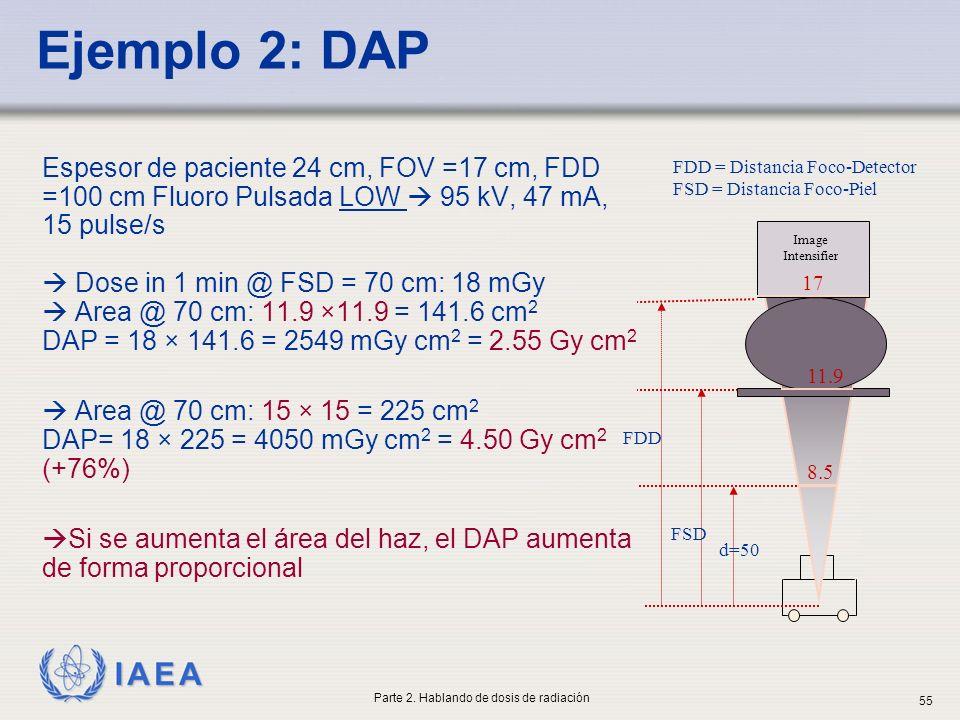 IAEA Espesor de paciente 24 cm, FOV =17 cm, FDD =100 cm Fluoro Pulsada LOW 95 kV, 47 mA, 15 pulse/s Dose in 1 min @ FSD = 70 cm: 18 mGy Area @ 70 cm: