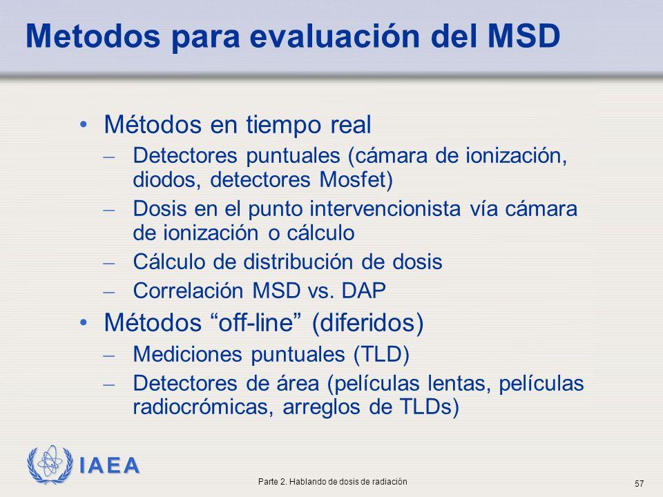 IAEA Metodos para evaluación del MSD Métodos en tiempo real ̶ Detectores puntuales (cámara de ionización, diodos, detectores Mosfet) ̶ Dosis en el pun