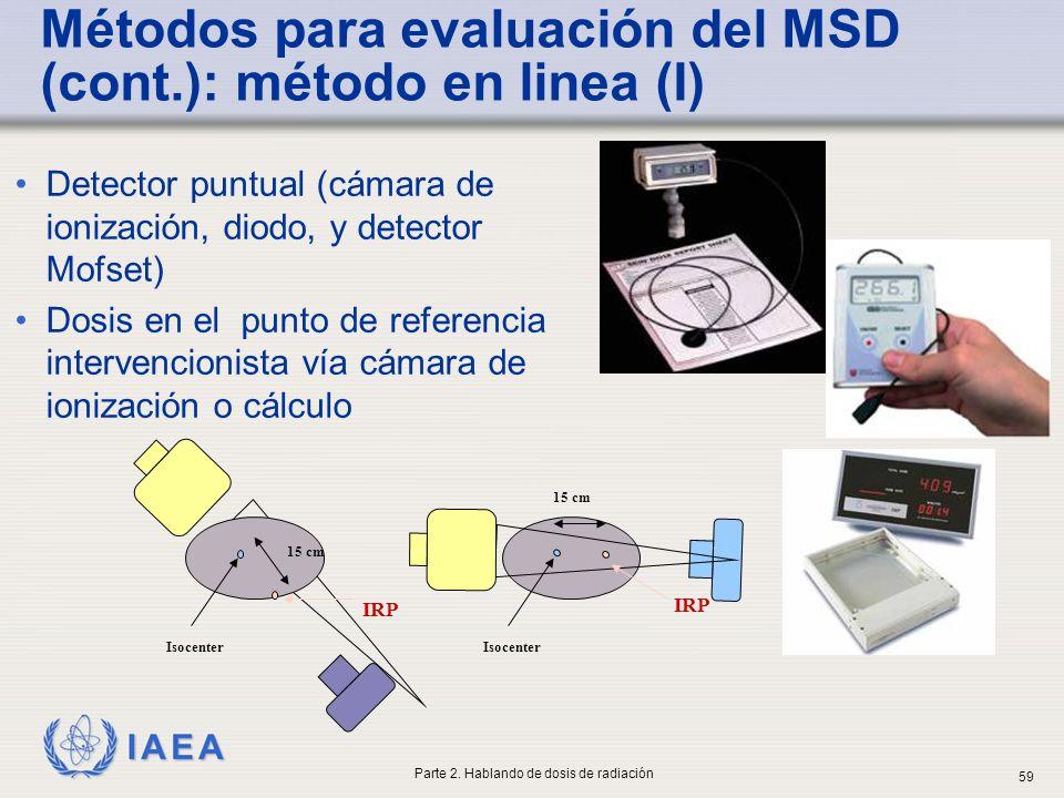 IAEA Métodos para evaluación del MSD (cont.): método en linea (I) Detector puntual (cámara de ionización, diodo, y detector Mofset) Dosis en el punto