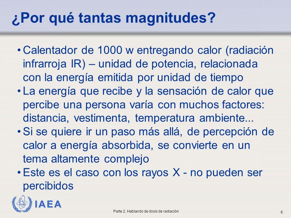 IAEA ¿Por qué tantas magnitudes? Calentador de 1000 w entregando calor (radiación infrarroja IR) – unidad de potencia, relacionada con la energía emit