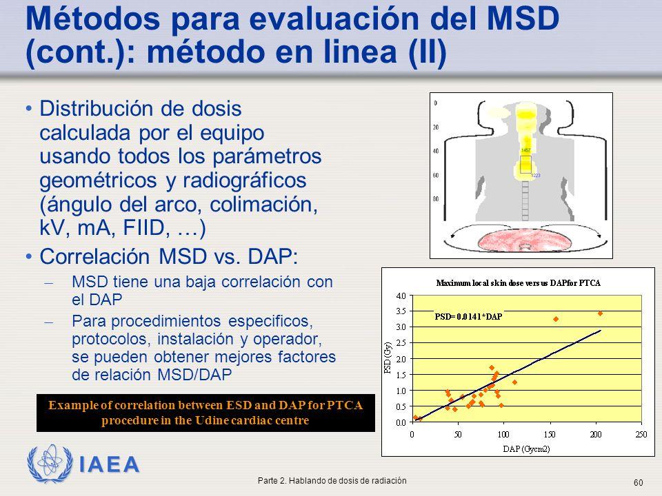 IAEA Métodos para evaluación del MSD (cont.): método en linea (II) Distribución de dosis calculada por el equipo usando todos los parámetros geométric