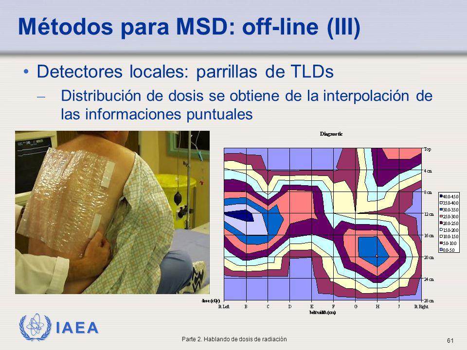 IAEA Métodos para MSD: off-line (III) Detectores locales: parrillas de TLDs ̶ Distribución de dosis se obtiene de la interpolación de las informacione