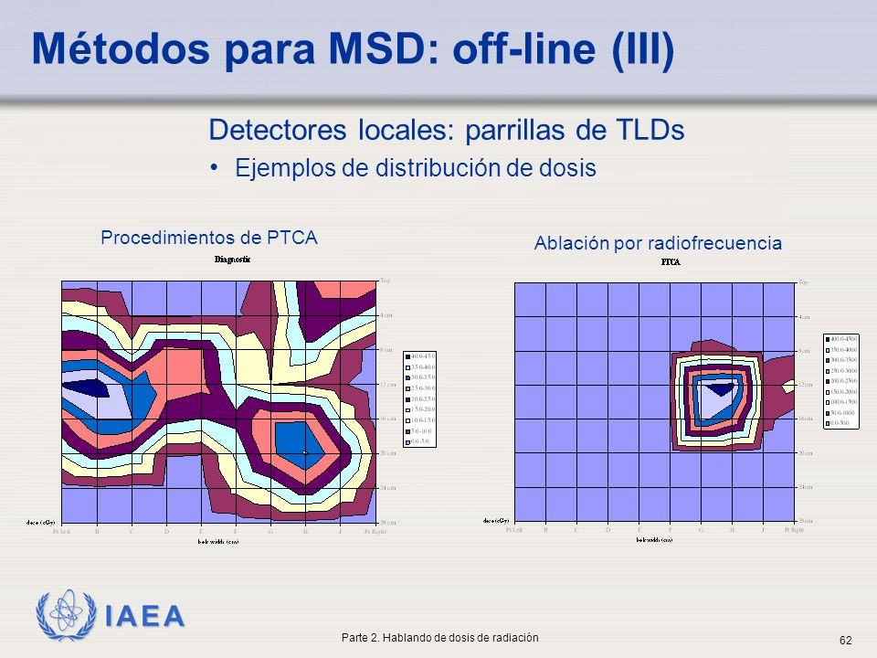 IAEA Procedimientos de PTCA Ablación por radiofrecuencia Métodos para MSD: off-line (III) Detectores locales: parrillas de TLDs Ejemplos de distribuci