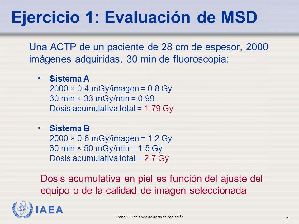IAEA Una ACTP de un paciente de 28 cm de espesor, 2000 imágenes adquiridas, 30 min de fluoroscopia: Sistema A 2000 × 0.4 mGy/imagen = 0.8 Gy 30 min ×
