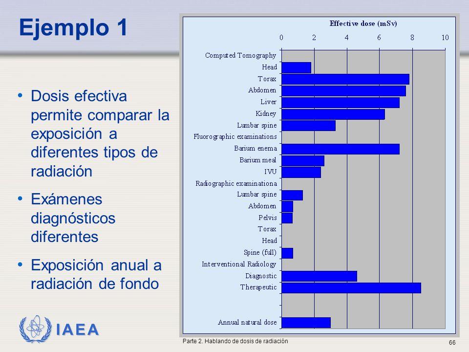 IAEA Ejemplo 1 Dosis efectiva permite comparar la exposición a diferentes tipos de radiación Exámenes diagnósticos diferentes Exposición anual a radia