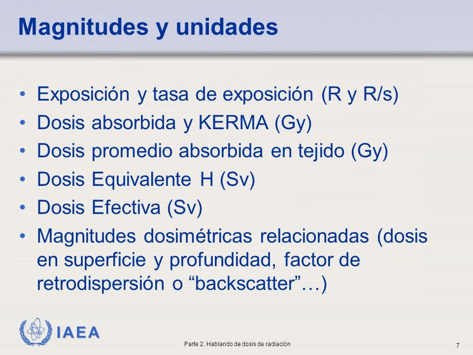 IAEA Magnitudes y unidades Exposición y tasa de exposición (R y R/s) Dosis absorbida y KERMA (Gy) Dosis promedio absorbida en tejido (Gy) Dosis Equiva