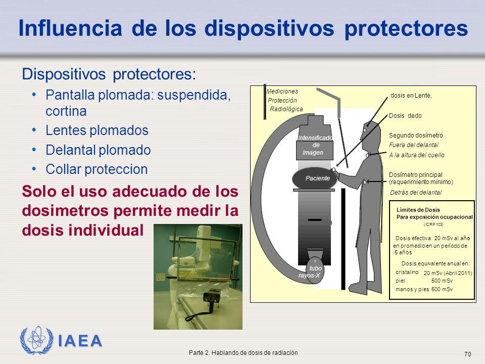 IAEA Dispositivos protectores: Pantalla plomada: suspendida, cortina Lentes plomados Delantal plomado Collar proteccion Solo el uso adecuado de los do