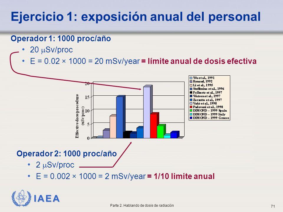 IAEA Operador 2: 1000 proc/año 2 Sv/proc E = 0.002 × 1000 = 2 mSv/year = 1/10 limite anual Operador 1: 1000 proc/año 20 Sv/proc E = 0.02 × 1000 = 20 m