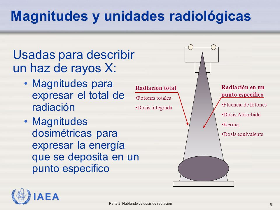 IAEA Ejemplo 1: Tasa de dosis a diferentes distancias Tasa de dosis medida (tasa de kerma en aire) a FSD = 70 cm: 18 mGy/min Tasa de dosis a d = 50 cm: usando inverso de la distancia al cuadrado = 18 × (70/50) 2 = 18 × 1.96 = 35.3 mGy/min Intensificador de Imagen FDD FSD d FDD = Distancia Foco-Detector FSD = Distancia Foco-Piel FOV=17 cm & espesor de paciente 24 cm Fluoro Pulsada LOW 15pulsos/s; 95 kV, 47 mA, Parte 2.