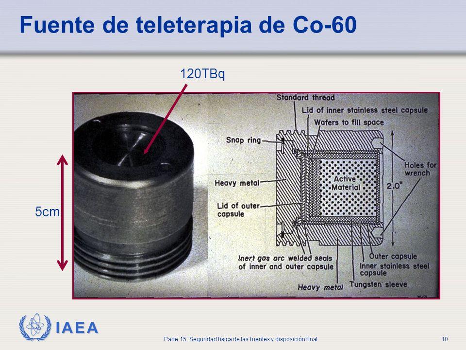 IAEA Parte 15. Seguridad física de las fuentes y disposición final10 Fuente de teleterapia de Co-60 5cm 120TBq