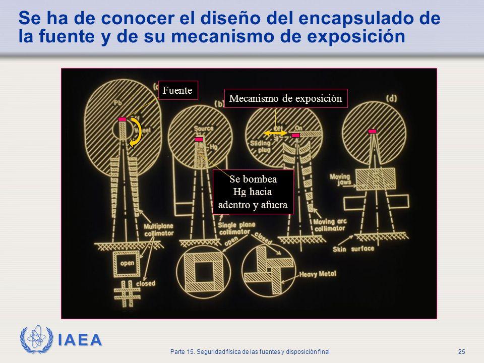 IAEA Parte 15. Seguridad física de las fuentes y disposición final25 Se ha de conocer el diseño del encapsulado de la fuente y de su mecanismo de expo