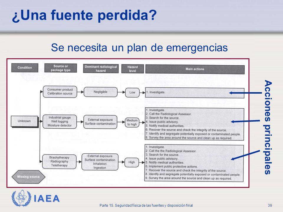 IAEA Parte 15. Seguridad física de las fuentes y disposición final39 ¿Una fuente perdida? Se necesita un plan de emergencias Acciones principales