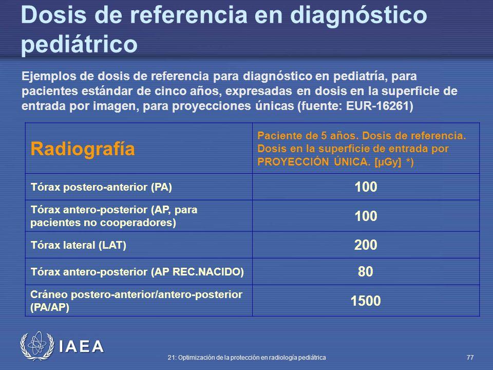 IAEA 21: Optimización de la protección en radiología pediátrica 77 Dosis de referencia en diagnóstico pediátrico Ejemplos de dosis de referencia para diagnóstico en pediatría, para pacientes estándar de cinco años, expresadas en dosis en la superficie de entrada por imagen, para proyecciones únicas (fuente: EUR-16261) Radiografía Paciente de 5 años.