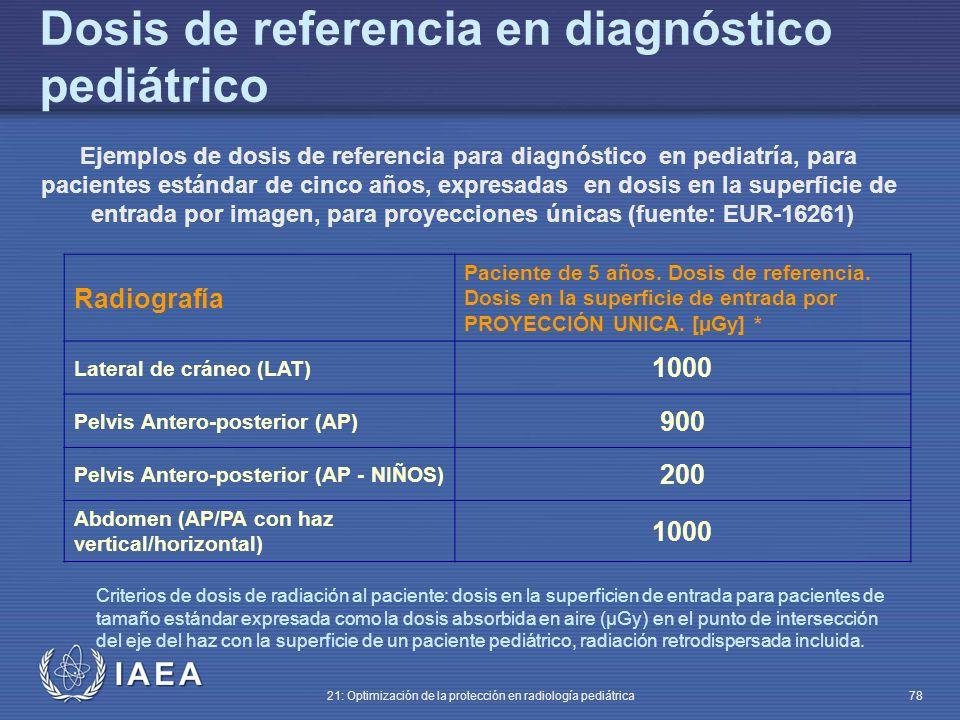 IAEA 21: Optimización de la protección en radiología pediátrica 78 Dosis de referencia en diagnóstico pediátrico Ejemplos de dosis de referencia para diagnóstico en pediatría, para pacientes estándar de cinco años, expresadas en dosis en la superficie de entrada por imagen, para proyecciones únicas (fuente: EUR-16261) Radiografía Paciente de 5 años.