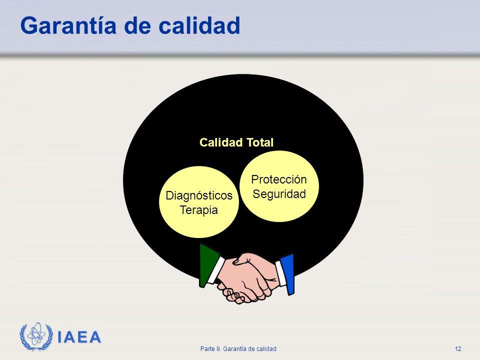 IAEA Parte 9. Garantía de calidad12 Garantía de calidad Protección Seguridad Calidad Total Diagnósticos Terapia