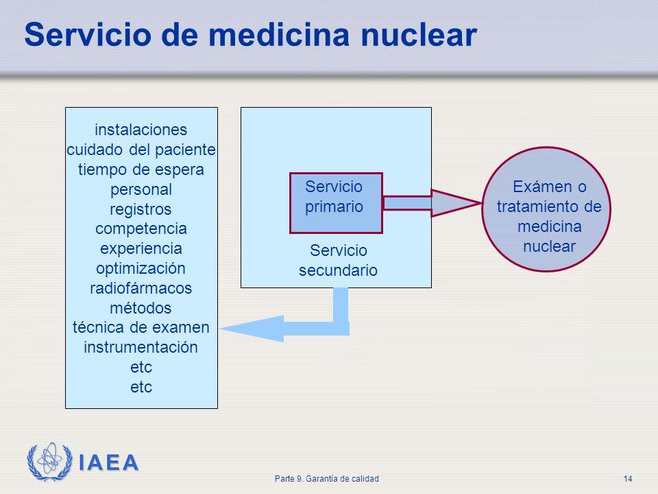 IAEA Parte 9. Garantía de calidad14 Servicio de medicina nuclear Servicio primario Servicio secundario Exámen o tratamiento de medicina nuclear instal