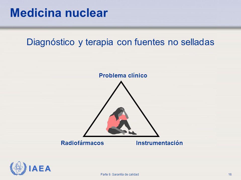 IAEA Parte 9. Garantía de calidad16 Radiofármacos Instrumentación Diagnóstico y terapia con fuentes no selladas Problema clínico Medicina nuclear