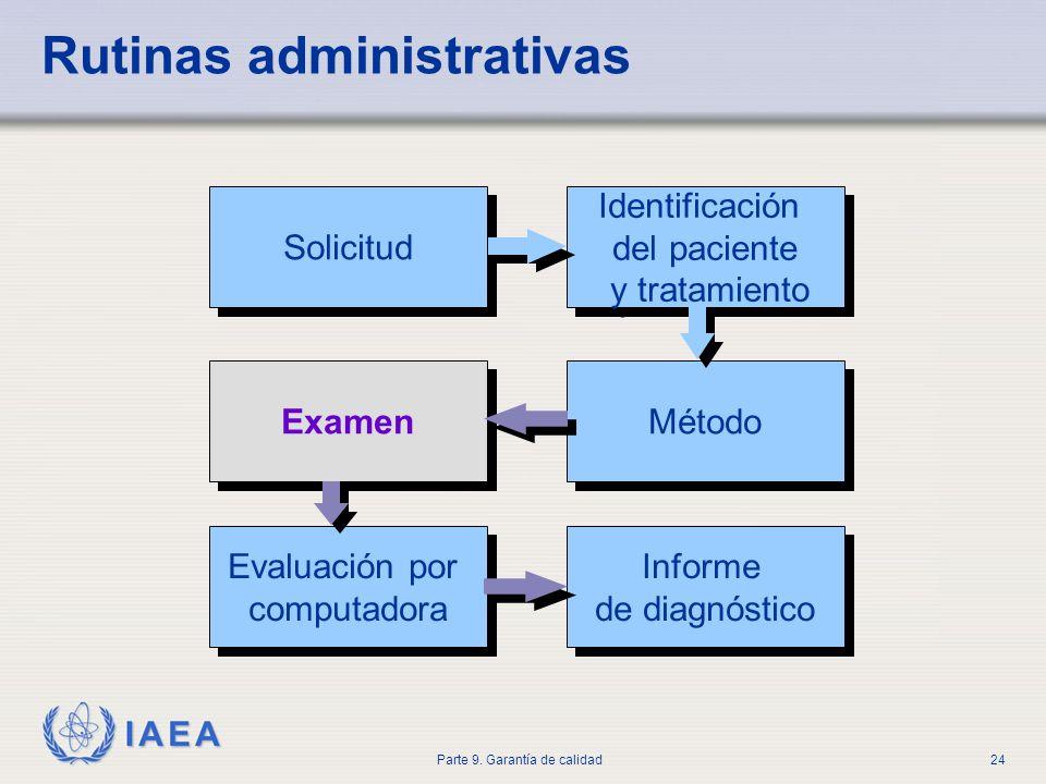 IAEA Parte 9. Garantía de calidad24 Rutinas administrativas Solicitud Identificación del paciente y tratamiento Identificación del paciente y tratamie