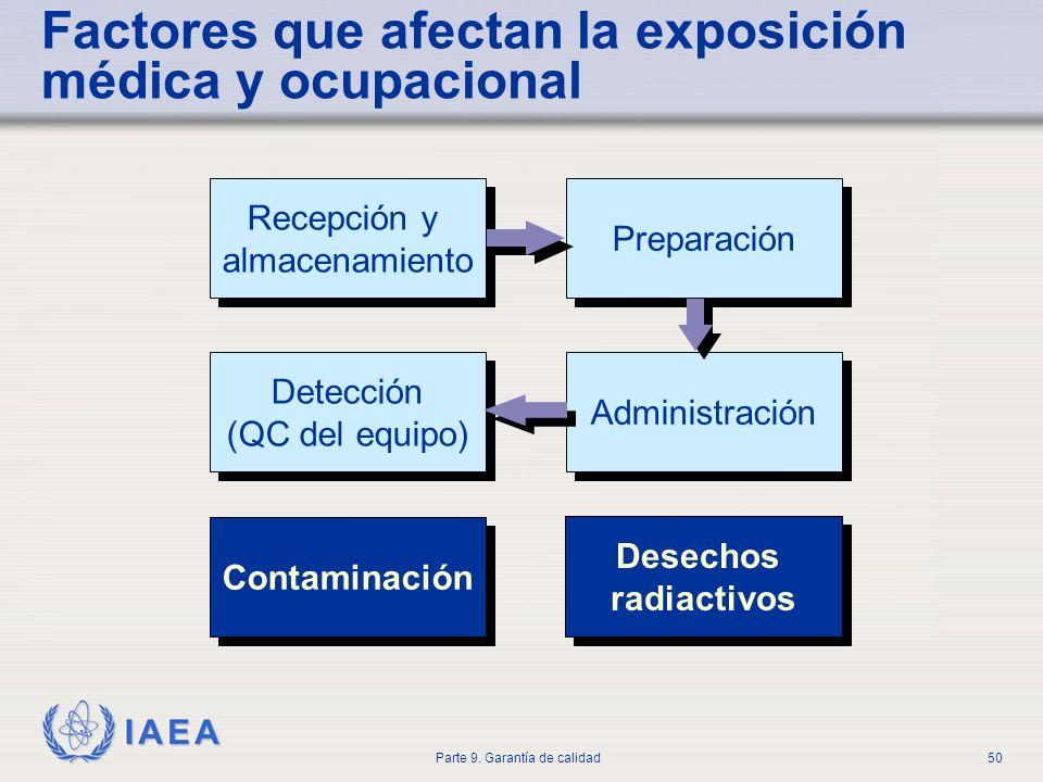 IAEA Parte 9. Garantía de calidad50 Factores que afectan la exposición médica y ocupacional Recepción y almacenamiento Recepción y almacenamiento Prep