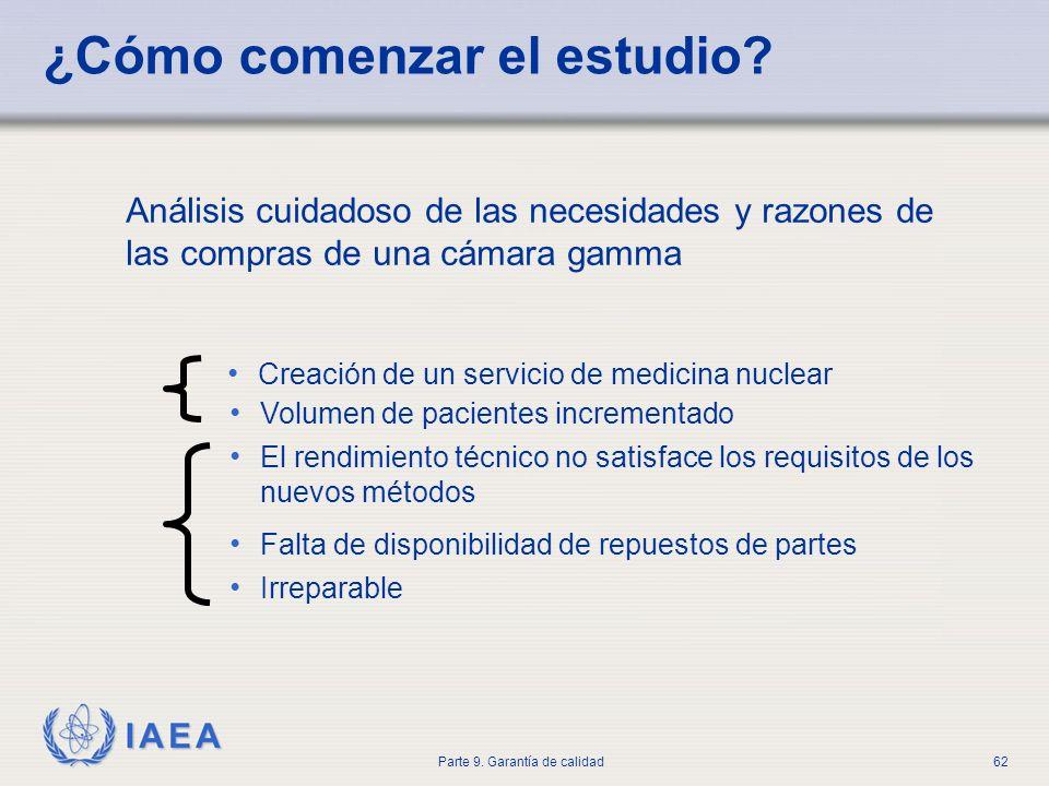 IAEA Parte 9. Garantía de calidad62 ¿Cómo comenzar el estudio? Análisis cuidadoso de las necesidades y razones de las compras de una cámara gamma Crea