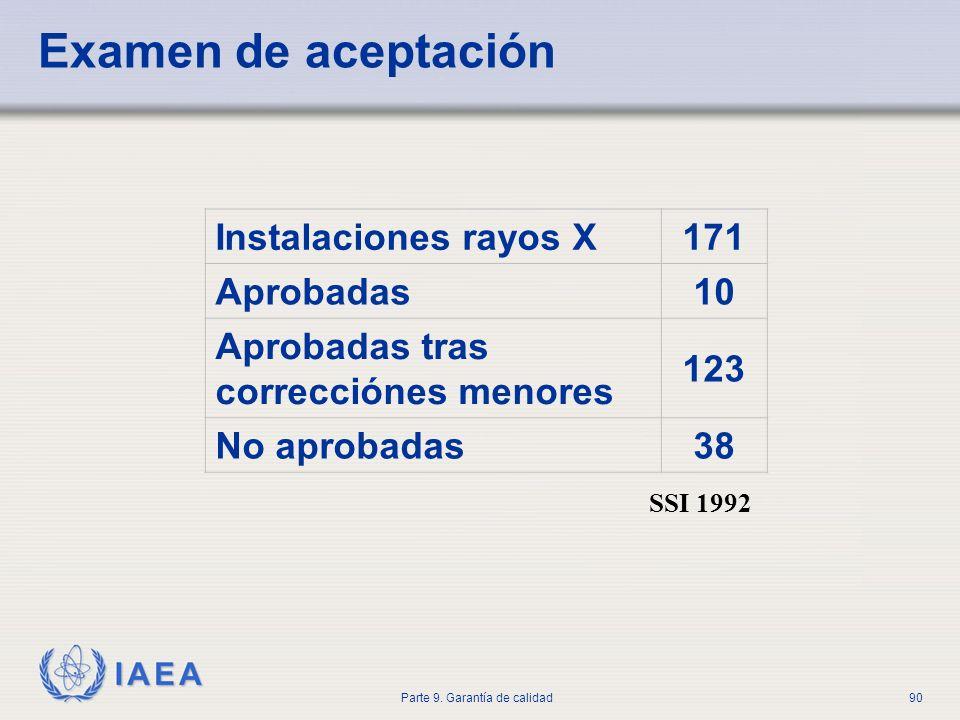 IAEA Parte 9. Garantía de calidad90 Examen de aceptación SSI 1992 Instalaciones rayos X171 Aprobadas10 Aprobadas tras correcciónes menores 123 No apro