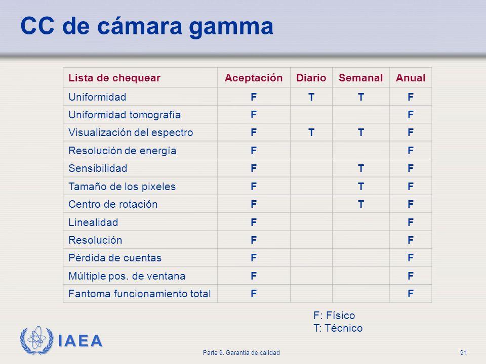 IAEA Parte 9. Garantía de calidad91 F: Físico T: Técnico CC de cámara gamma Lista de chequearAceptaciónDiarioSemanalAnual UniformidadFTTF Uniformidad