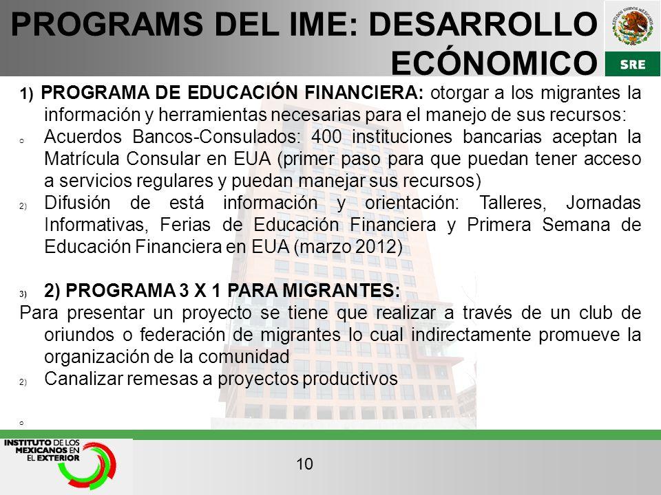 PROGRAMS DEL IME: DESARROLLO ECÓNOMICO 1) PROGRAMA DE EDUCACIÓN FINANCIERA: otorgar a los migrantes la información y herramientas necesarias para el m