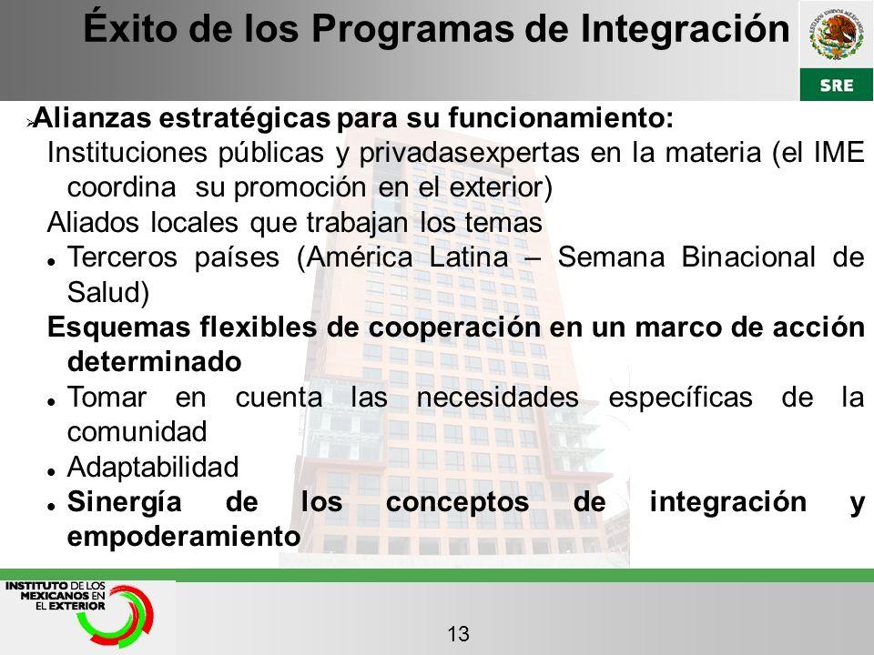 13 Alianzas estratégicas para su funcionamiento: Instituciones públicas y privadasexpertas en la materia (el IME coordina su promoción en el exterior)