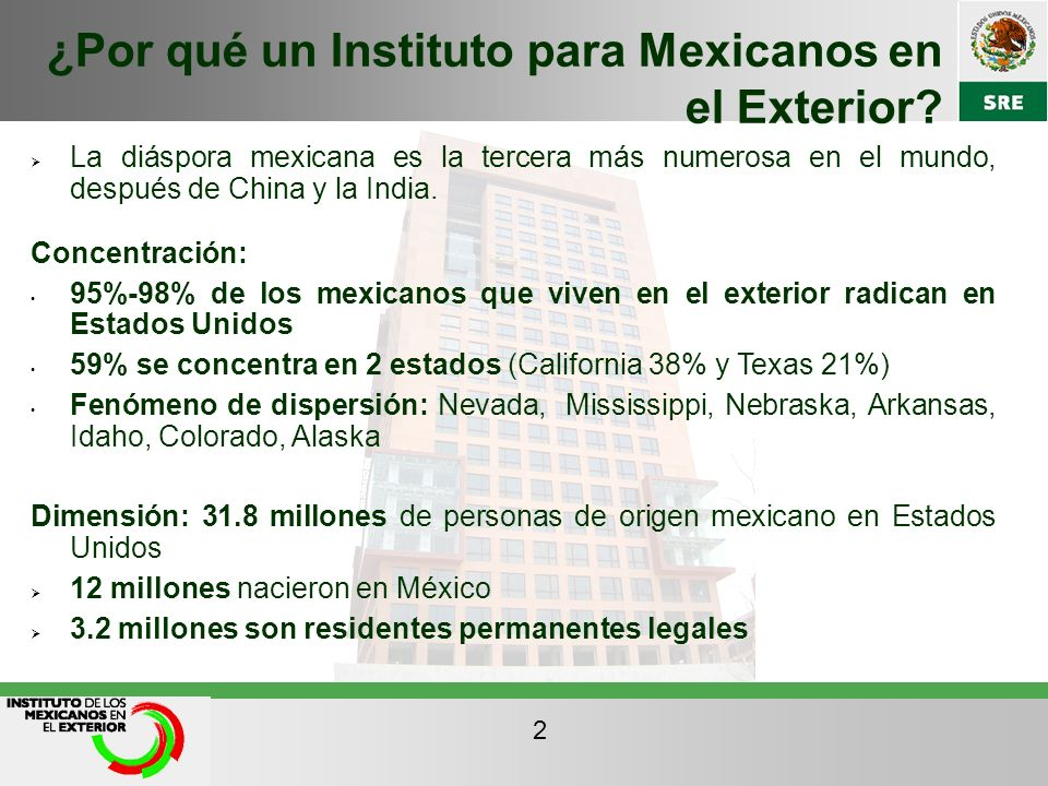 La diáspora mexicana es la tercera más numerosa en el mundo, después de China y la India. Concentración: 95%-98% de los mexicanos que viven en el exte