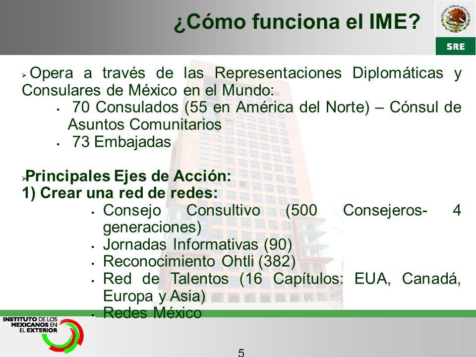 ¿Cómo funciona el IME? Opera a través de las Representaciones Diplomáticas y Consulares de México en el Mundo: 70 Consulados (55 en América del Norte)