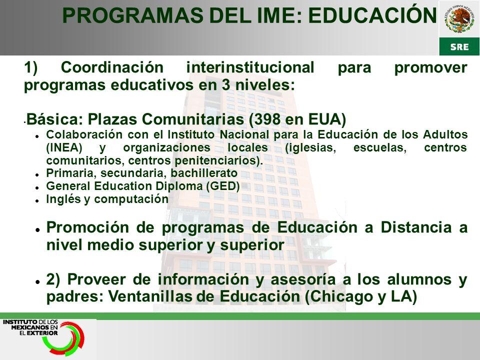 PROGRAMAS DEL IME: EDUCACIÓN 1) Coordinación interinstitucional para promover programas educativos en 3 niveles: Básica: Plazas Comunitarias (398 en E