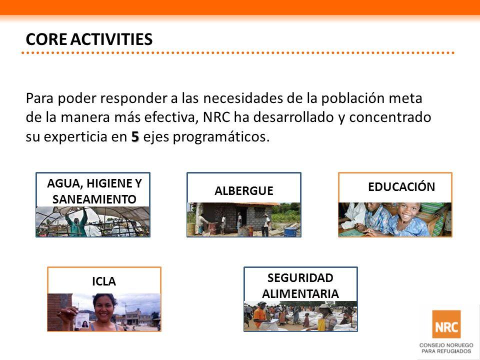 CORE ACTIVITIES 5 Para poder responder a las necesidades de la población meta de la manera más efectiva, NRC ha desarrollado y concentrado su expertic