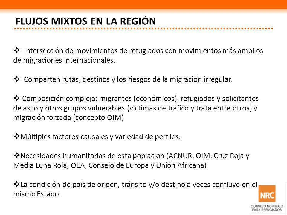 FLUJOS MIXTOS EN LA REGIÓN Intersección de movimientos de refugiados con movimientos más amplios de migraciones internacionales. Comparten rutas, dest