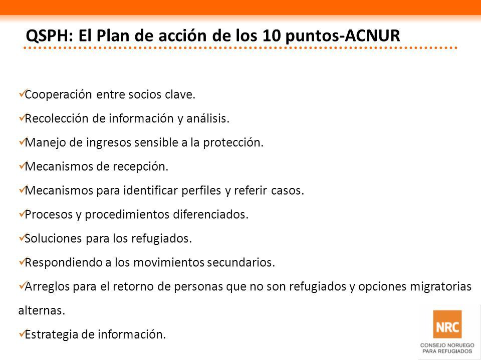 QSPH: El Plan de acción de los 10 puntos-ACNUR Cooperación entre socios clave. Recolección de información y análisis. Manejo de ingresos sensible a la