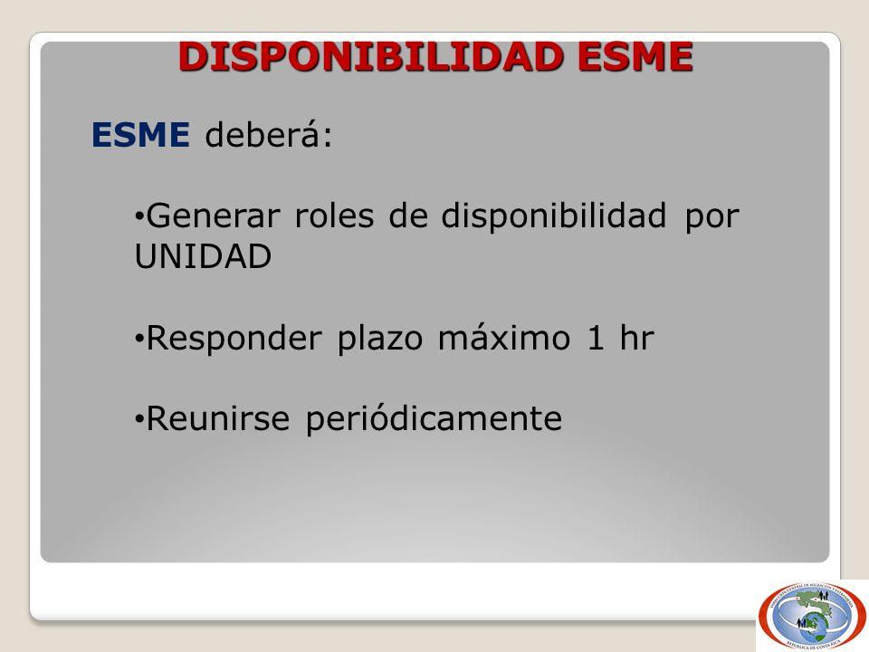 DISPONIBILIDAD ESME ESME deberá: Generar roles de disponibilidad por UNIDAD Responder plazo máximo 1 hr Reunirse periódicamente