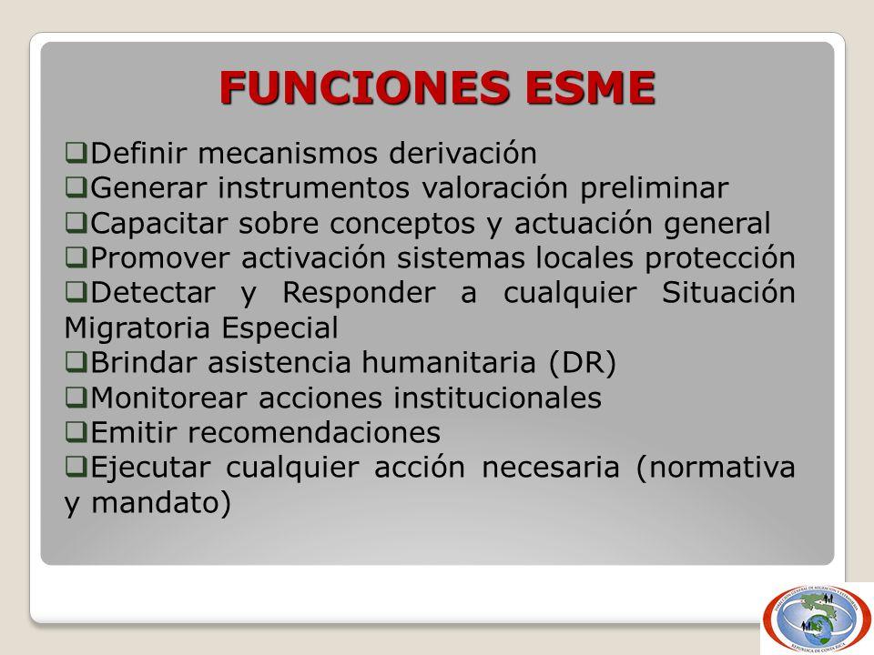FUNCIONES ESME Definir mecanismos derivación Generar instrumentos valoración preliminar Capacitar sobre conceptos y actuación general Promover activac