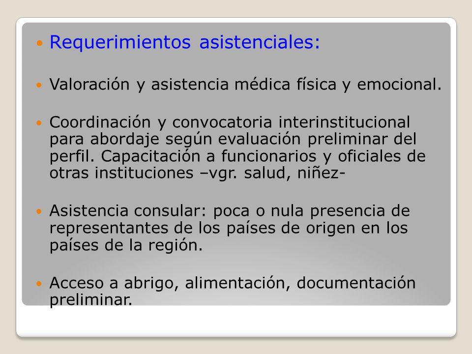 Requerimientos asistenciales: Valoración y asistencia médica física y emocional. Coordinación y convocatoria interinstitucional para abordaje según ev