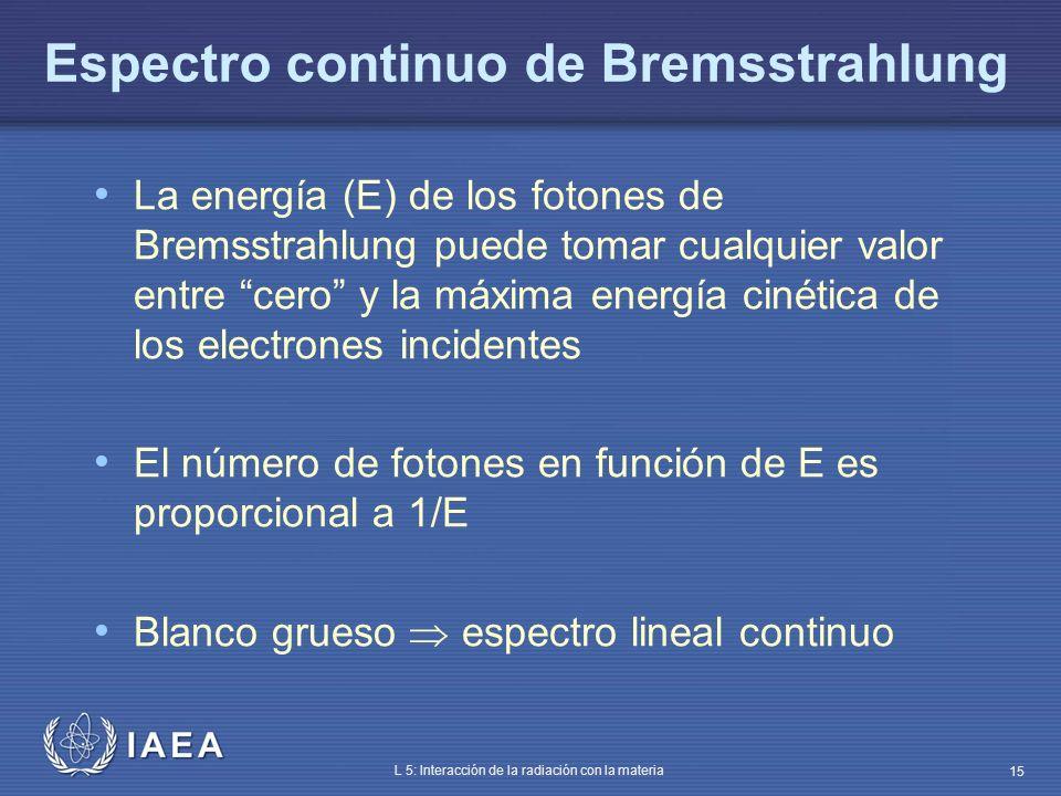 IAEA L 5: Interacción de la radiación con la materia 15 Espectro continuo de Bremsstrahlung La energía (E) de los fotones de Bremsstrahlung puede toma
