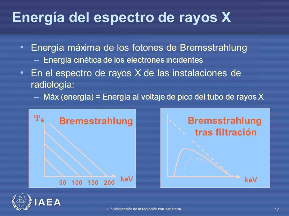 IAEA L 5: Interacción de la radiación con la materia 17 Energía del espectro de rayos X Energía máxima de los fotones de Bremsstrahlung – Energía ciné